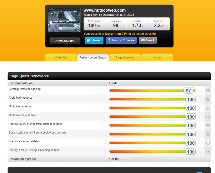 optimización de velocidad de pagina web