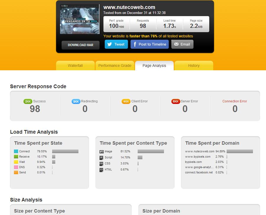 hosting y web optimizados y rapidos