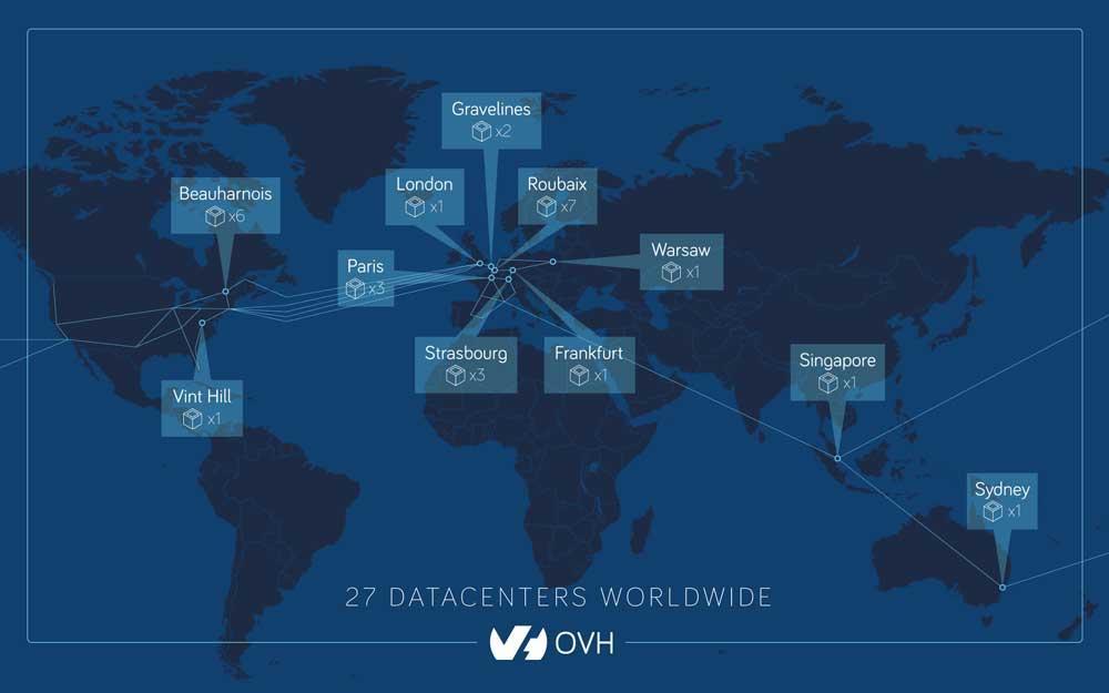 distribución de servidores y alojamientos de OVH